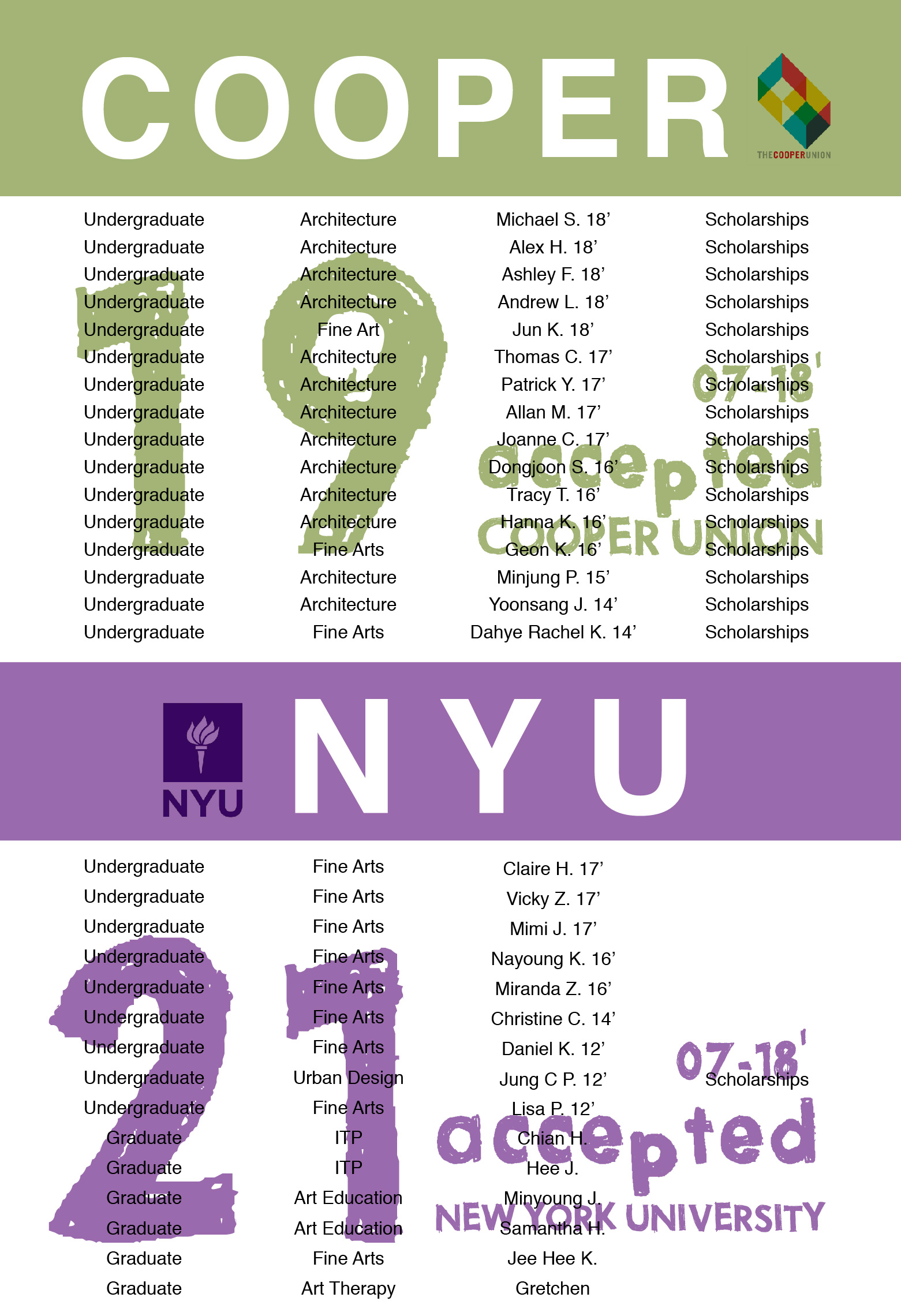 2018-accepted students-US-how to apply art school-top-art school-new york-15